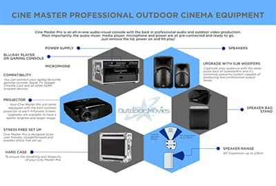 Backyard & Outdoor Cinema Hire Australia | Outdoor Movies